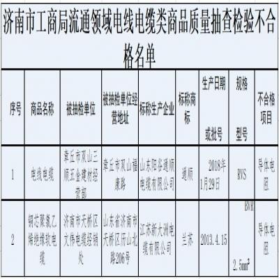 济南电线电缆抽检:2批次不合格 山东阳谷通顺等上榜